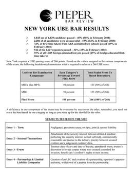 Understanding_Your_UBE_Score
