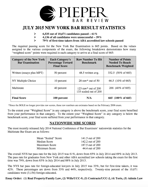 2011 ny bar exam essays